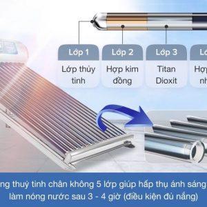 Dai Thanh Classic 5815 170821 0844262