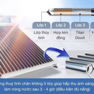 Dai Thanh Classic 5818 170821 0847392