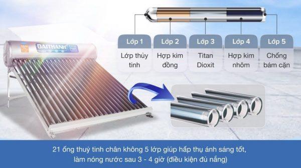 Dai Thanh Classic 5821 170821 0850582