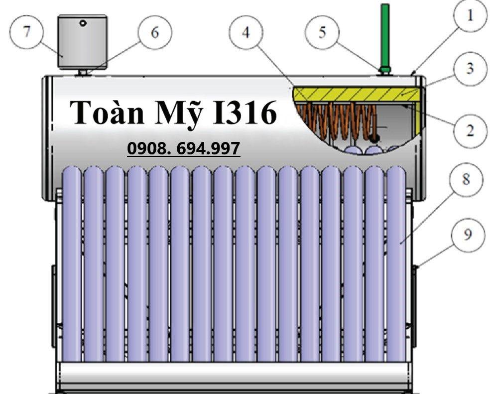 Máy nước nóng năng lượng mặt trời Inox 316 Toàn Mỹ 220L